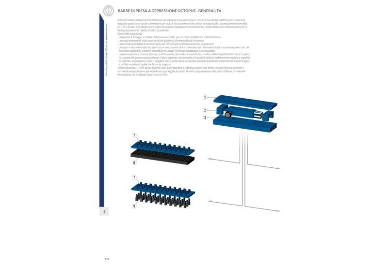 OCTOPUS vacuum gripping bars - General description
